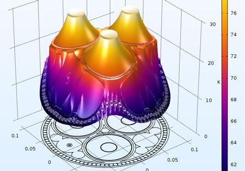 Digital models energy